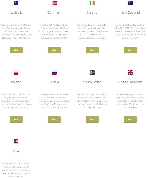 parkrun countries